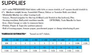 supply chart